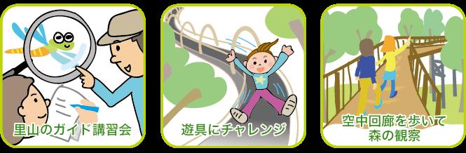 公園利用イメージ